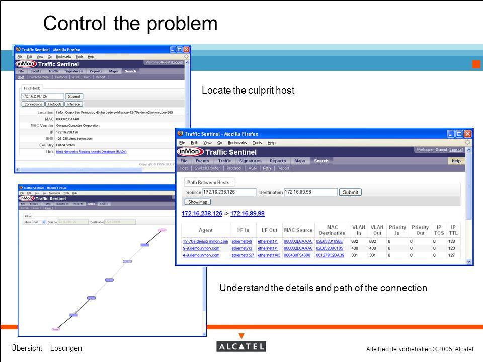 Alle Rechte vorbehalten © 2005, Alcatel Übersicht – Lösungen Control the problem Locate the culprit host Understand the details and path of the connection