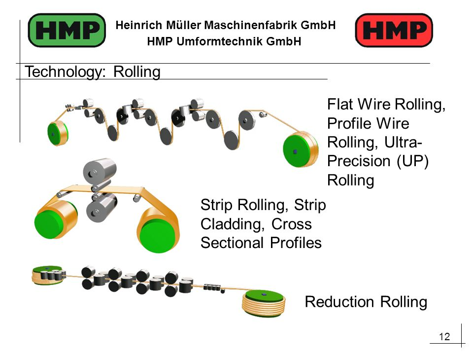 12 Heinrich Müller Maschinenfabrik GmbH HMP Umformtechnik GmbH Flat Wire Rolling, Profile Wire Rolling, Ultra- Precision (UP) Rolling Technology: Roll