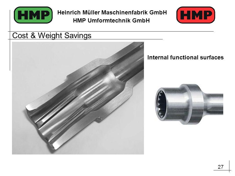 27 Heinrich Müller Maschinenfabrik GmbH HMP Umformtechnik GmbH Cost & Weight Savings Internal functional surfaces