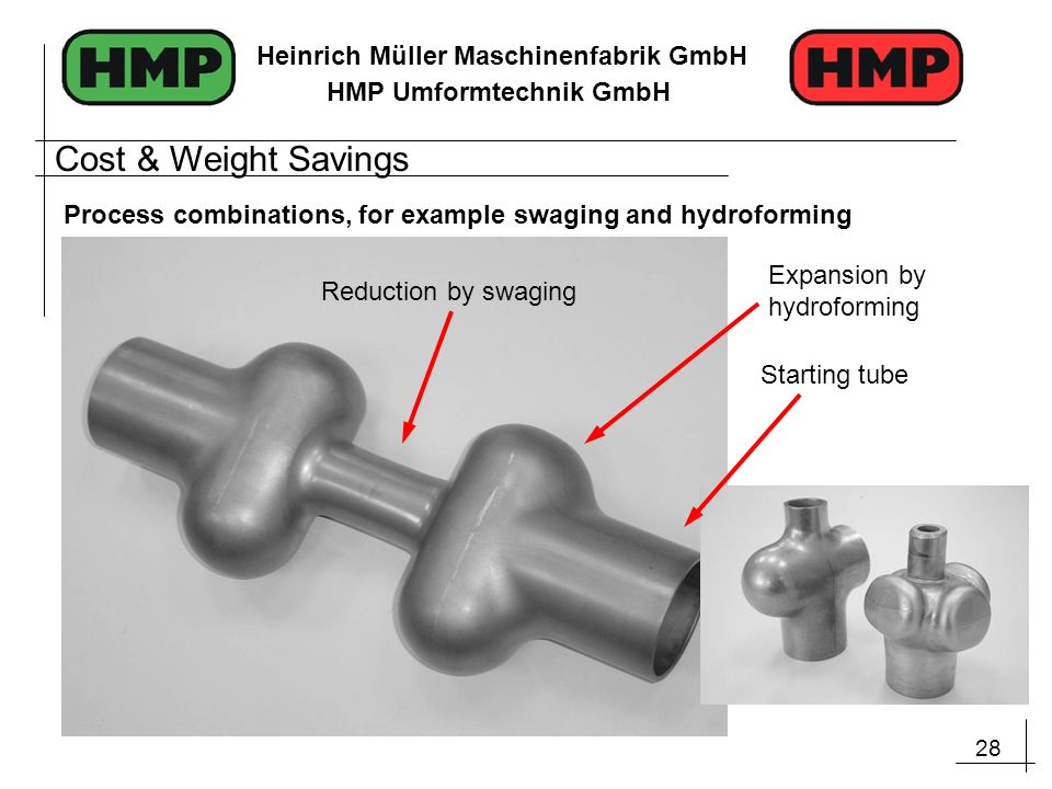 28 Heinrich Müller Maschinenfabrik GmbH HMP Umformtechnik GmbH Process combinations, for example swaging and hydroforming Reduction by swaging Expansi