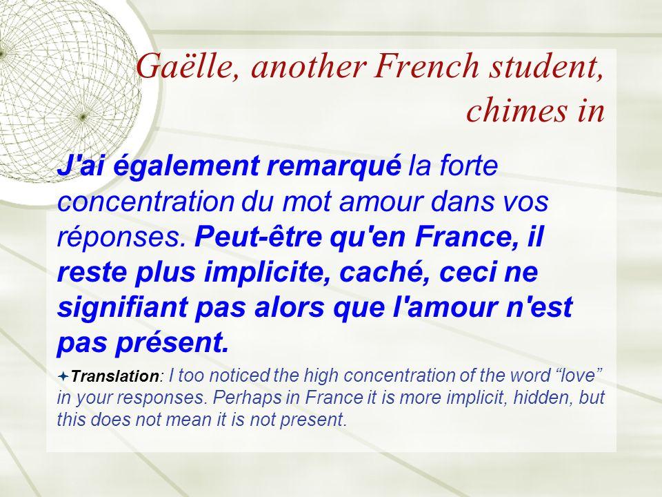 Gaëlle, another French student, chimes in J ai également remarqué la forte concentration du mot amour dans vos réponses.