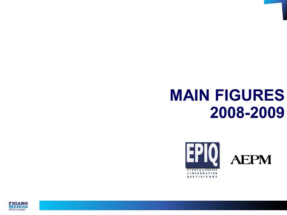 MAIN FIGURES 2008-2009
