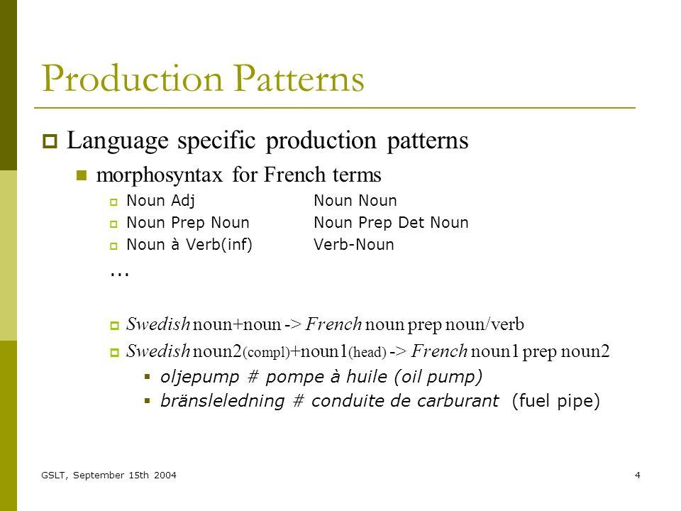 GSLT, September 15th 20045 Production Patterns Semantics of the terms concepts plåt # tôle (plate) [ material] ventil # robinet (valve) [ part] … relationships plåtskiva # disque de tôle (plate disc) [ made-of] bromsventil # robinet de frein (brake valve) [ part-of] …