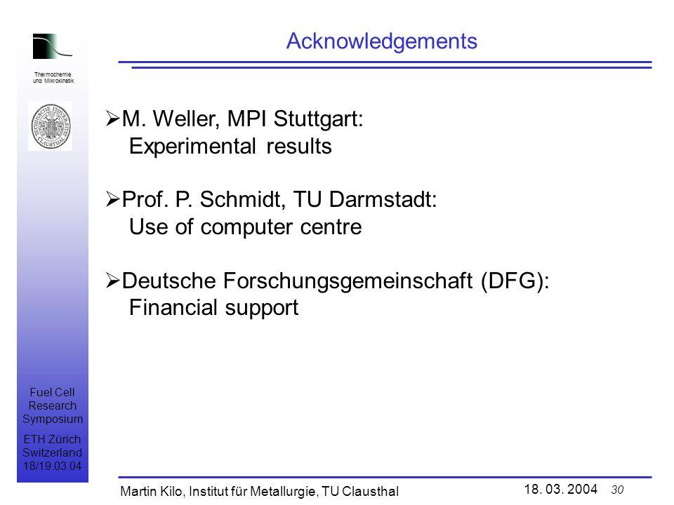 Thermochemie und Mikrokinetik und Mikrokinetik Martin Kilo, Institut für Metallurgie, TU Clausthal 18.