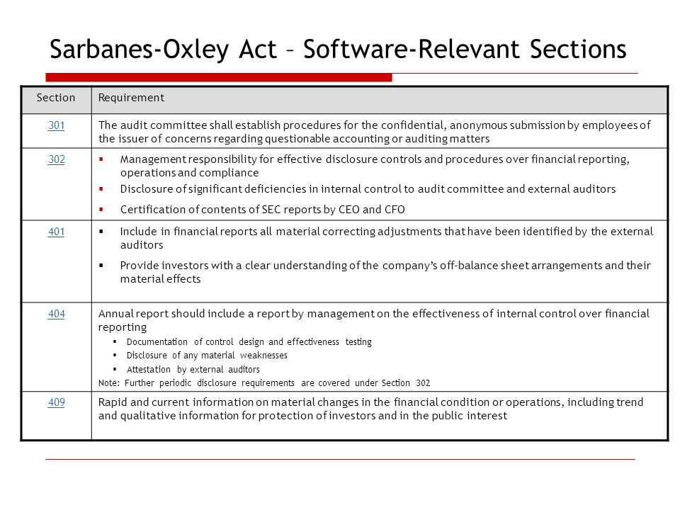 Sarbanes-Oxley Act – Software-Relevant Sections SectionRequirement 301The audit committee shall establish procedures for the confidential, anonymous s