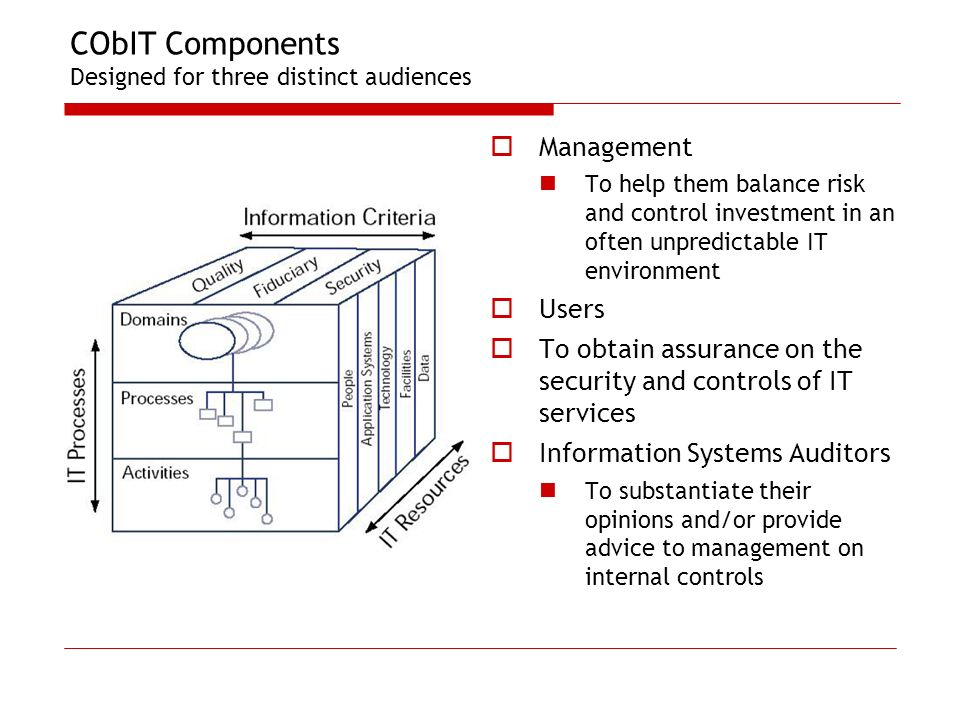 CObIT Components Designed for three distinct audiences Management To help them balance risk and control investment in an often unpredictable IT enviro
