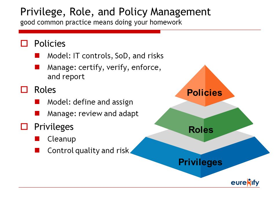 Privilege, Role, and Policy Management good common practice means doing your homework Policies Model: IT controls, SoD, and risks Manage: certify, ver