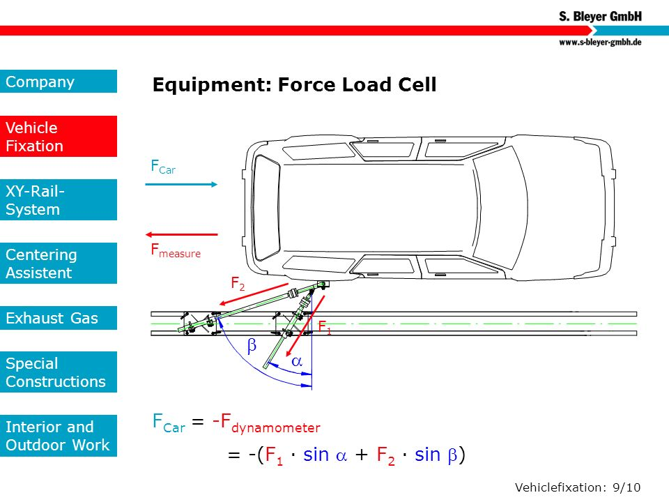 Vehiclefixation: 9/10 Equipment: Force Load Cell F Car F measure F Car = -F dynamometer = -(F 1 · sin + F 2 · sin ) F2F2 F1F1 Company Vehicle Fixation
