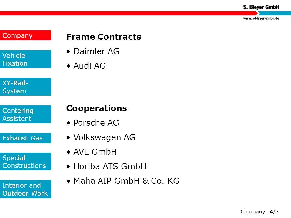 Company: 4/7 Frame Contracts Daimler AG Audi AG Cooperations Porsche AG Volkswagen AG AVL GmbH Horiba ATS GmbH Maha AIP GmbH & Co.