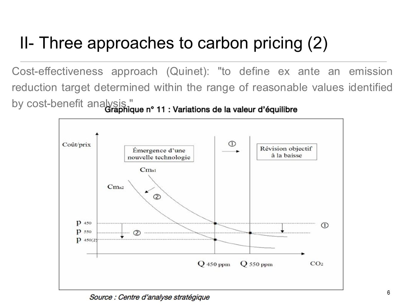 II- Three approaches to carbon pricing (2) 6 Cost-effectiveness approach (Quinet): to define ex ante an emission reduction target determined within the range of reasonable values identified by cost-benefit analysis.