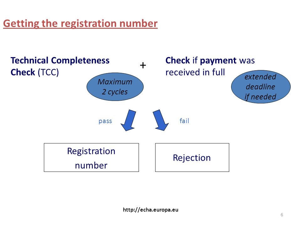 6 http://echa.europa.eu Getting the registration number Technical Completeness Check (TCC) Check if payment was received in full + Maximum 2 cycles extended deadline if needed pass Rejection fail Registration number