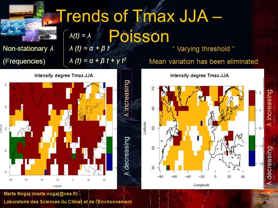 Marta Nogaj (marta.nogaj@cea.fr) Laboratoire des Sciences du Climat et de lEnvironnement Trends of Tmax JJA – Poisson λ increasing λ decreasing λ(t) =