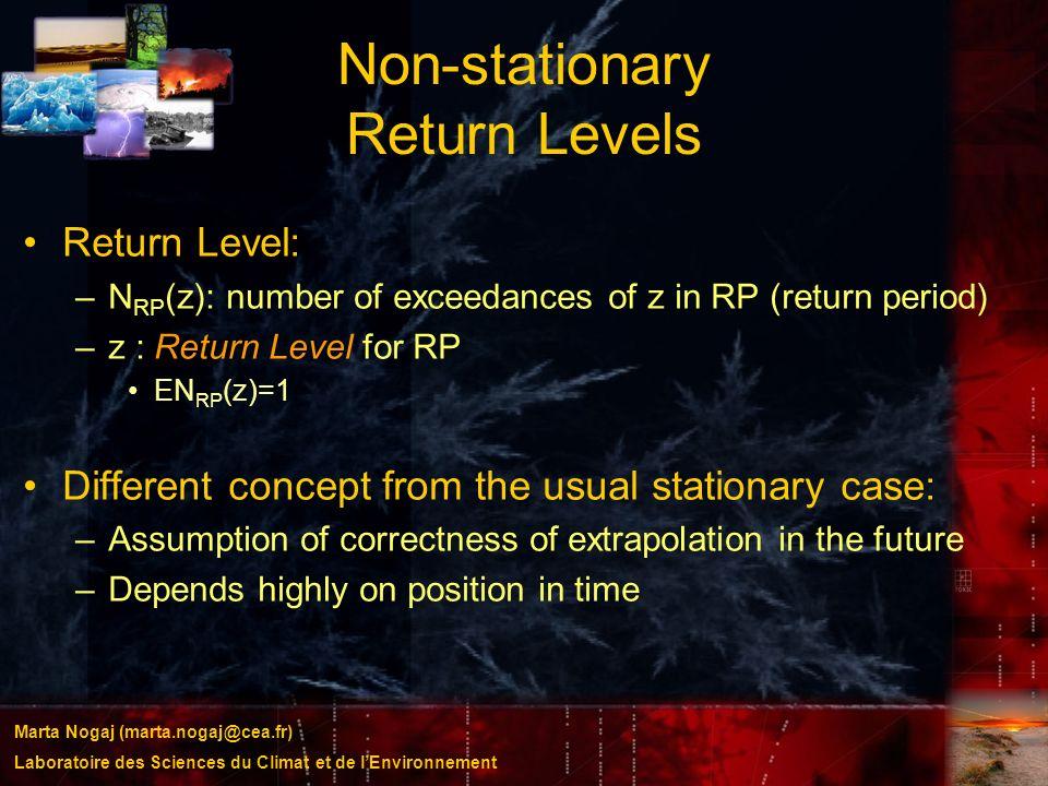 Marta Nogaj (marta.nogaj@cea.fr) Laboratoire des Sciences du Climat et de lEnvironnement Non-stationary Return Levels Return Level: –N RP (z): number