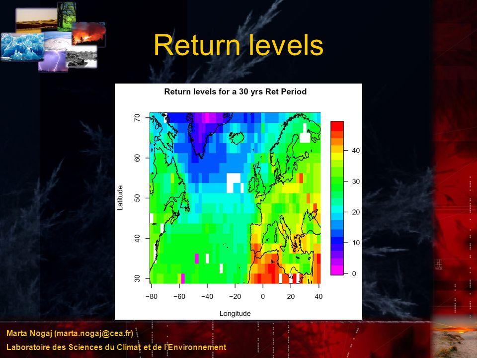 Marta Nogaj (marta.nogaj@cea.fr) Laboratoire des Sciences du Climat et de lEnvironnement Return levels