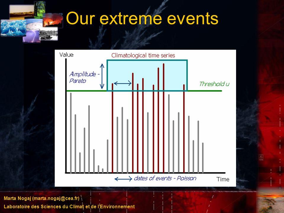 Marta Nogaj (marta.nogaj@cea.fr) Laboratoire des Sciences du Climat et de lEnvironnement Our extreme events