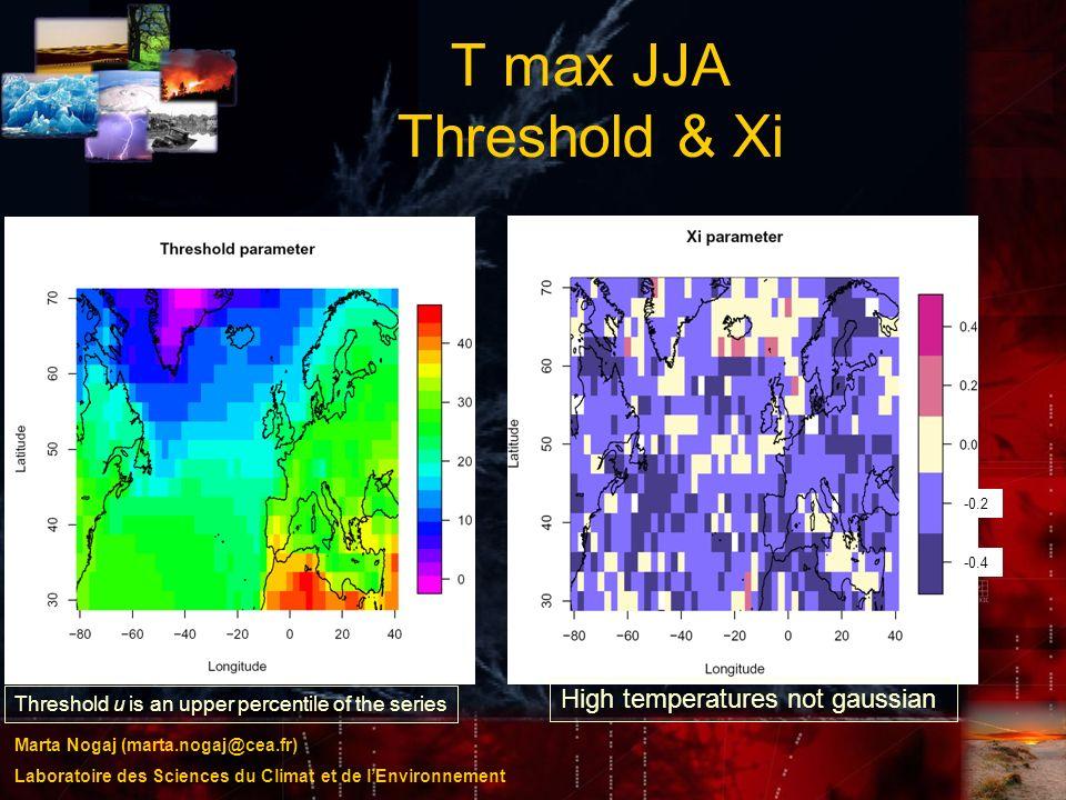 Marta Nogaj (marta.nogaj@cea.fr) Laboratoire des Sciences du Climat et de lEnvironnement T max JJA Threshold & Xi -0.2 -0.4 High temperatures not gaus