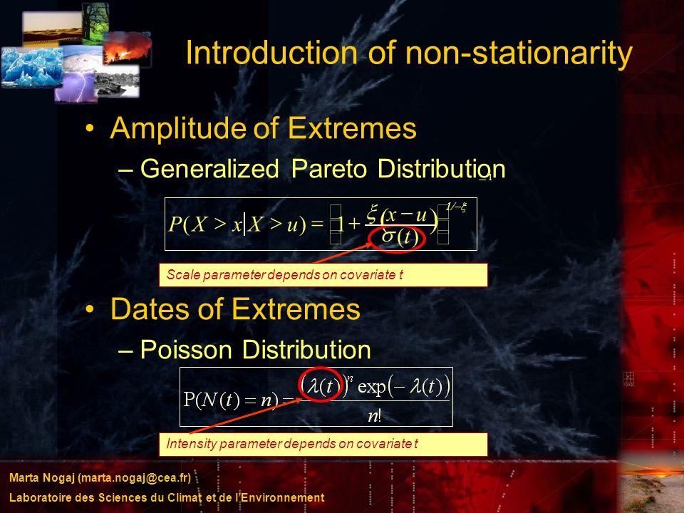 Marta Nogaj (marta.nogaj@cea.fr) Laboratoire des Sciences du Climat et de lEnvironnement Introduction of non-stationarity Amplitude of Extremes –Gener