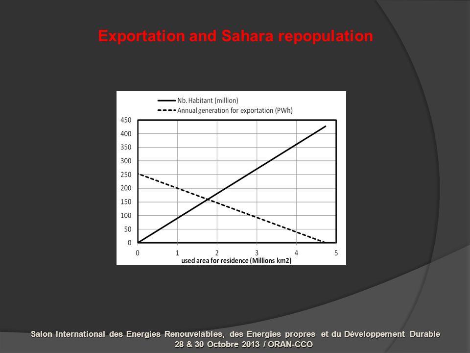 Exportation and Sahara repopulation Salon International des Energies Renouvelables, des Energies propres et du Développement Durable 28 & 30 Octobre 2013 / ORAN-CCO