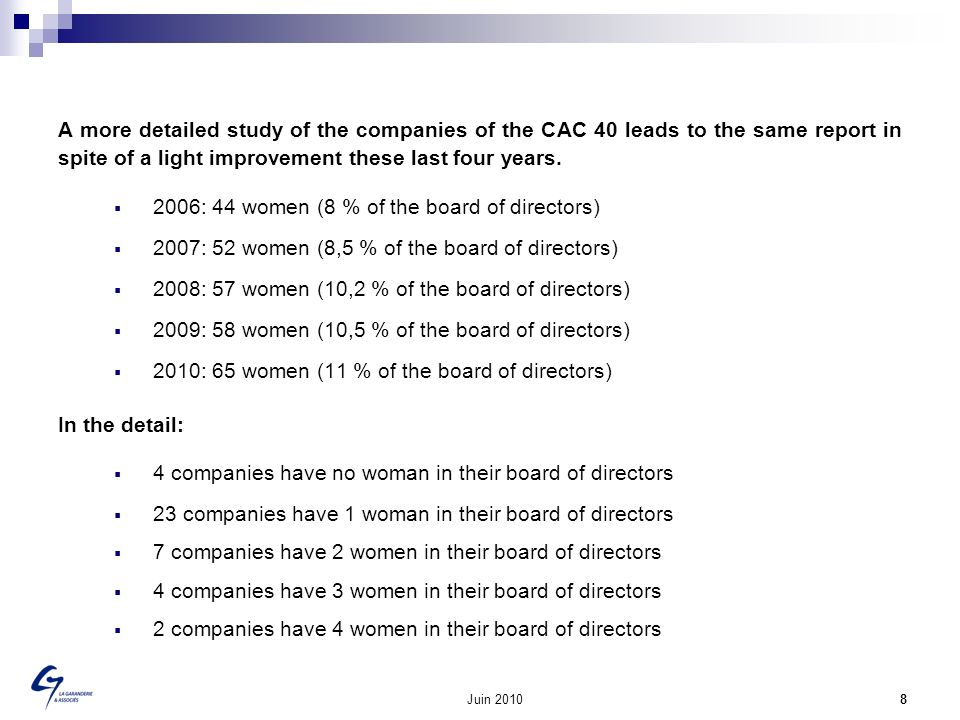 Juin 2010 8 A more detailed study of the companies of the CAC 40 leads to the same report in spite of a light improvement these last four years. 2006: