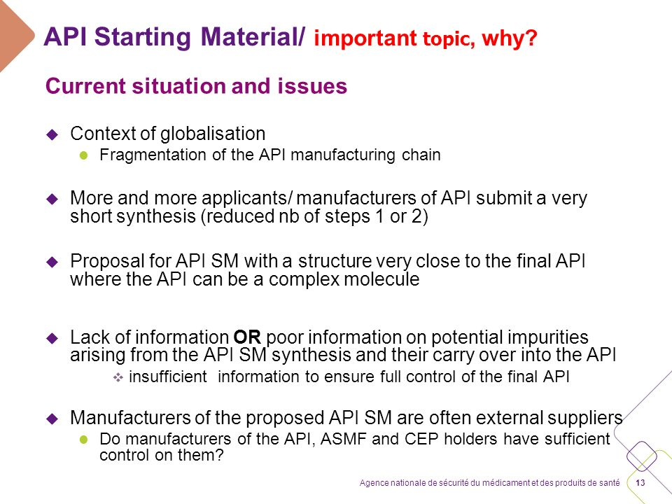 13Agence nationale de sécurité du médicament et des produits de santé API Starting Material/ important topic, why? Current situation and issues u Cont
