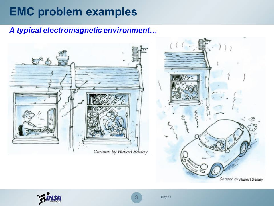 14 EM disturbances can induce major failures in electronic systems.