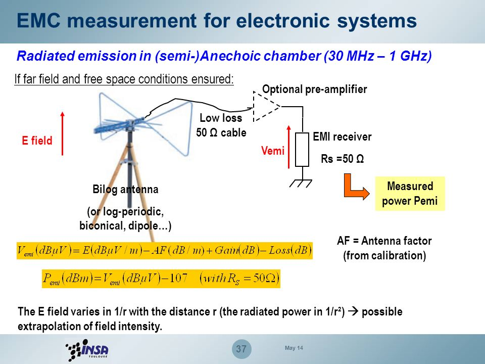 EMC measurement for electronic systems E field EMI receiver Rs =50 Ω Optional pre-amplifier Low loss 50 Ω cable Bilog antenna (or log-periodic, biconi