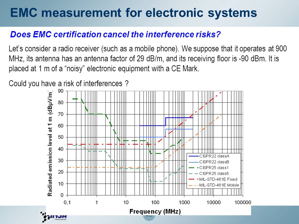EMC measurement for electronic systems Does EMC certification cancel the interference risks? Lets consider a radio receiver (such as a mobile phone).