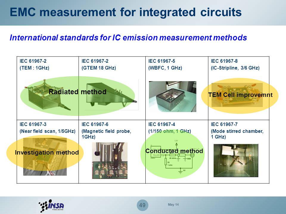 49 International standards for IC emission measurement methods IEC 61967-2 (TEM : 1GHz) IEC 61967-2 (GTEM 18 GHz) IEC 61967-5 (WBFC, 1 GHz) IEC 61967-