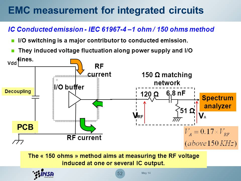 52 IC Conducted emission - IEC 61967-4 –1 ohm / 150 ohms method I/O buffer RF current External load I/O switching is a major contributor to conducted