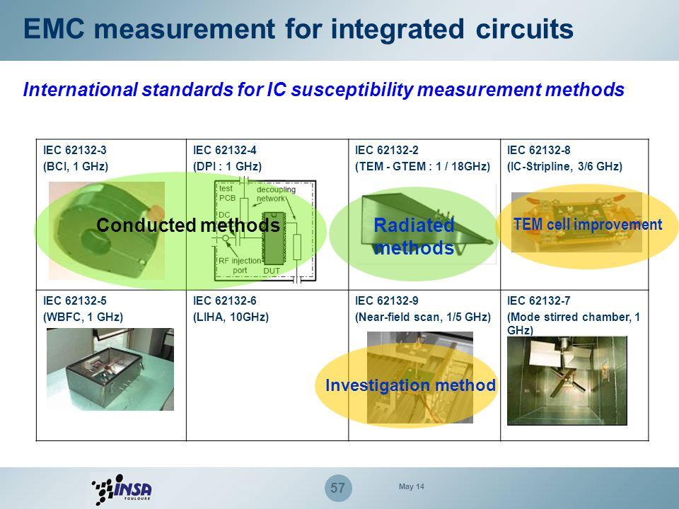 57 International standards for IC susceptibility measurement methods IEC 62132-3 (BCI, 1 GHz) IEC 62132-4 (DPI : 1 GHz) IEC 62132-2 (TEM - GTEM : 1 /