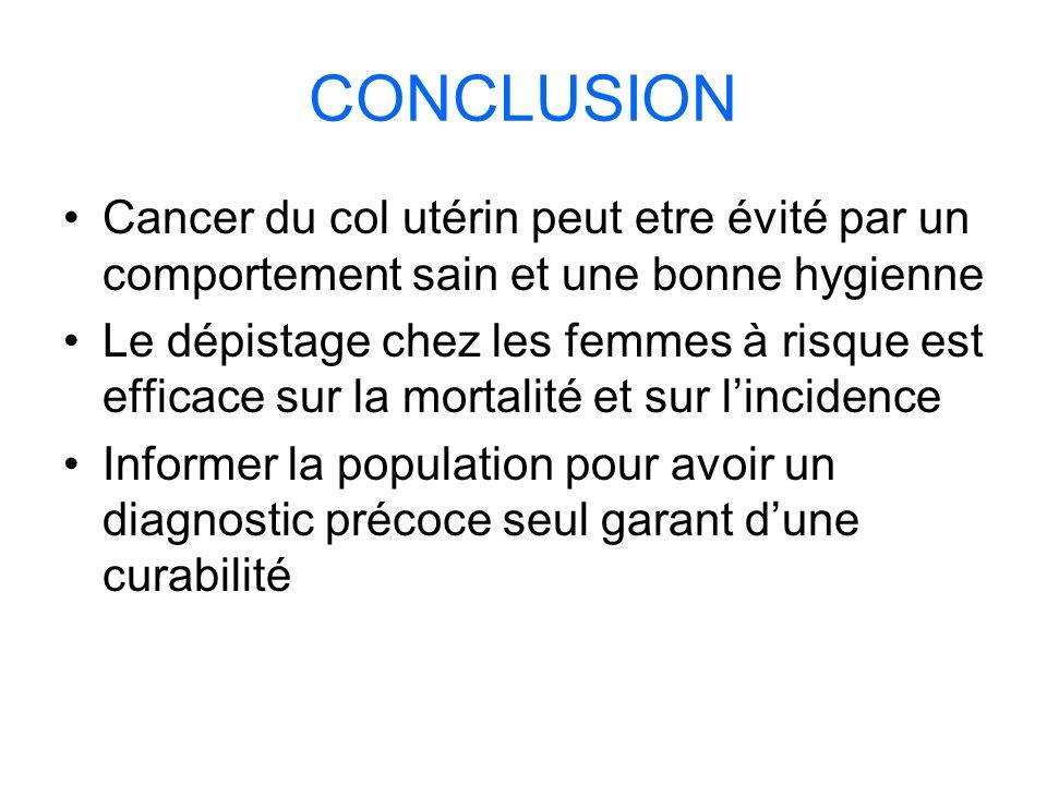 CONCLUSION Cancer du col utérin peut etre évité par un comportement sain et une bonne hygienne Le dépistage chez les femmes à risque est efficace sur
