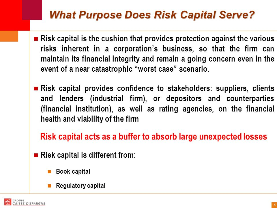 5 Risk Capital EL : Expected Loss (average probability of default X loan amount at default) SD : 1 standard deviation in value (volatility) Risk Capital (Unexpected loss) : A loss amount determined by the probability of default of the lender 3 bp Expected Value Promised Value SD Frequency Portfolio Value Risk Capital (unexpected loss) EL