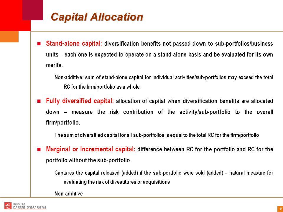 10 2 RAROC – Risk-Adjusted Return On Capital