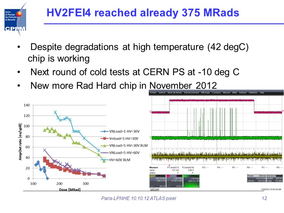 HV2FEI4 reached already 375 MRads Despite degradations at high temperature (42 degC) chip is working Next round of cold tests at CERN PS at -10 deg C