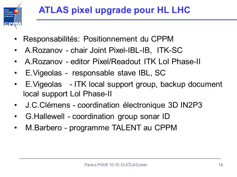 Paris-LPNHE 10.10.12 ATLAS pixel14 ATLAS pixel upgrade pour HL LHC Responsabilités: Positionnement du CPPM A.Rozanov - chair Joint Pixel-IBL-IB, ITK-S