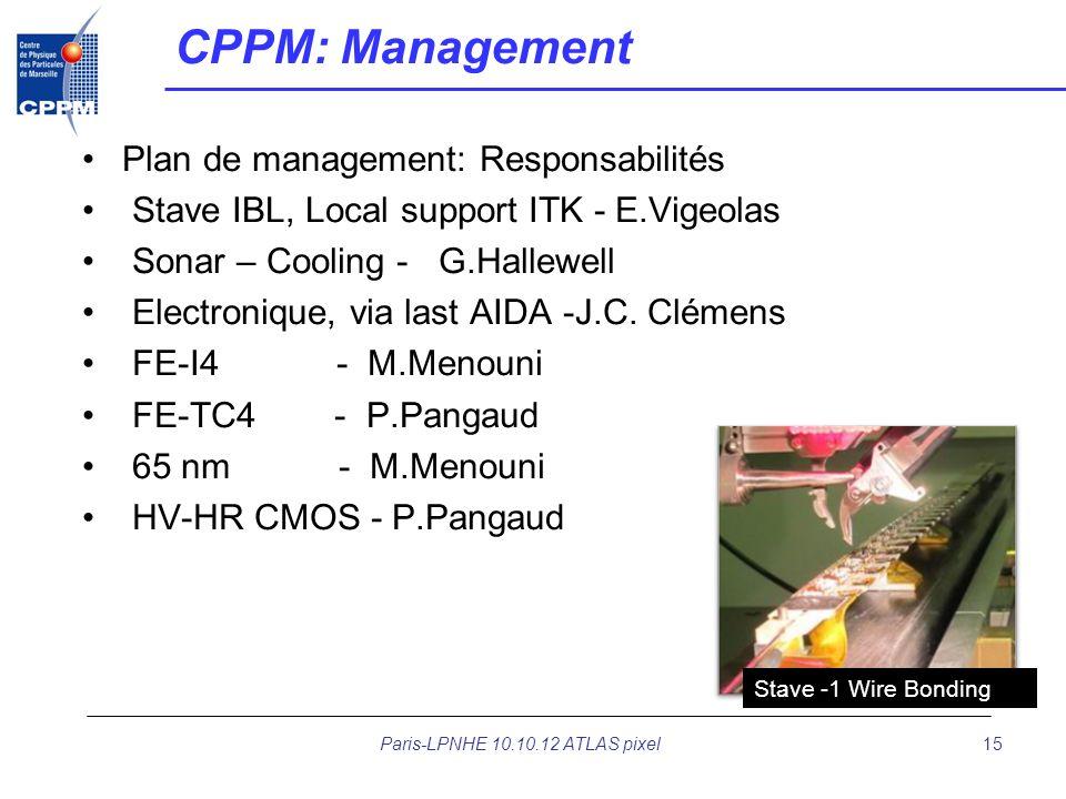 Paris-LPNHE 10.10.12 ATLAS pixel15 CPPM: Management Plan de management: Responsabilités Stave IBL, Local support ITK - E.Vigeolas Sonar – Cooling - G.