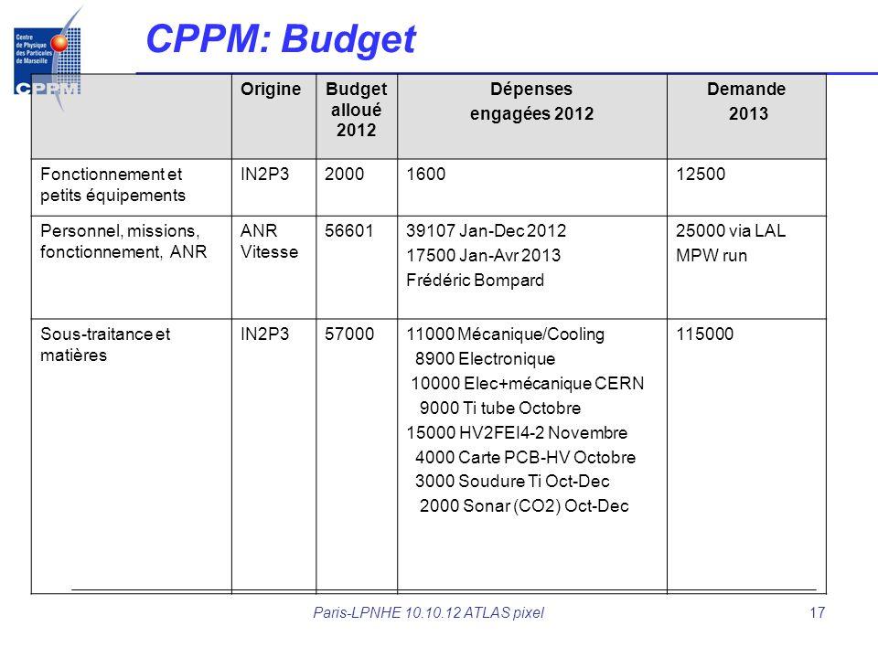 Paris-LPNHE 10.10.12 ATLAS pixel17 CPPM: Budget OrigineBudget alloué 2012 Dépenses engagées 2012 Demande 2013 Fonctionnement et petits équipements IN2