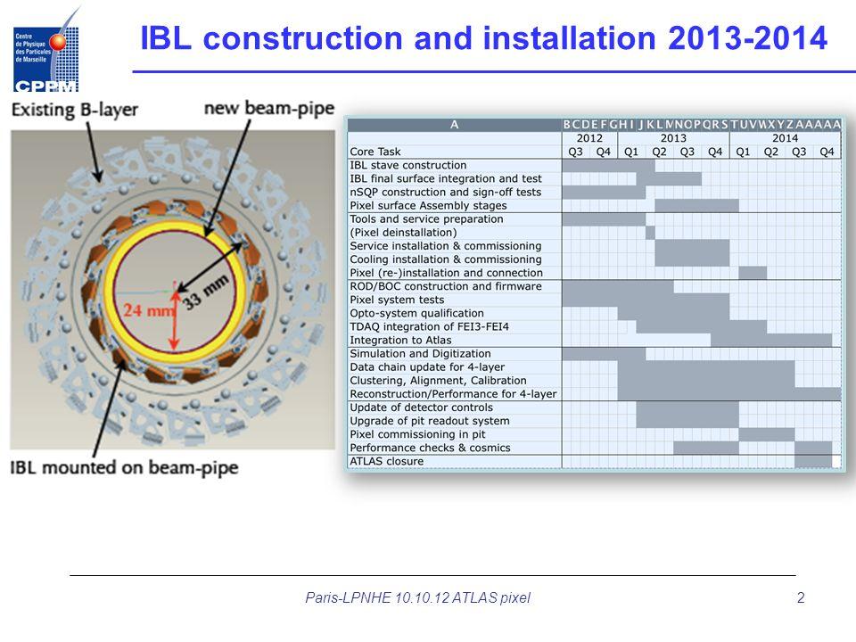 IBL construction and installation 2013-2014 Paris-LPNHE 10.10.12 ATLAS pixel2