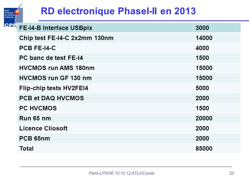 RD electronique PhaseI-II en 2013 FE-I4-B Interface USBpix3000 Chip test FE-I4-C 2x2mm 130nm14000 PCB FE-I4-C4000 PC banc de test FE-I41500 HVCMOS run