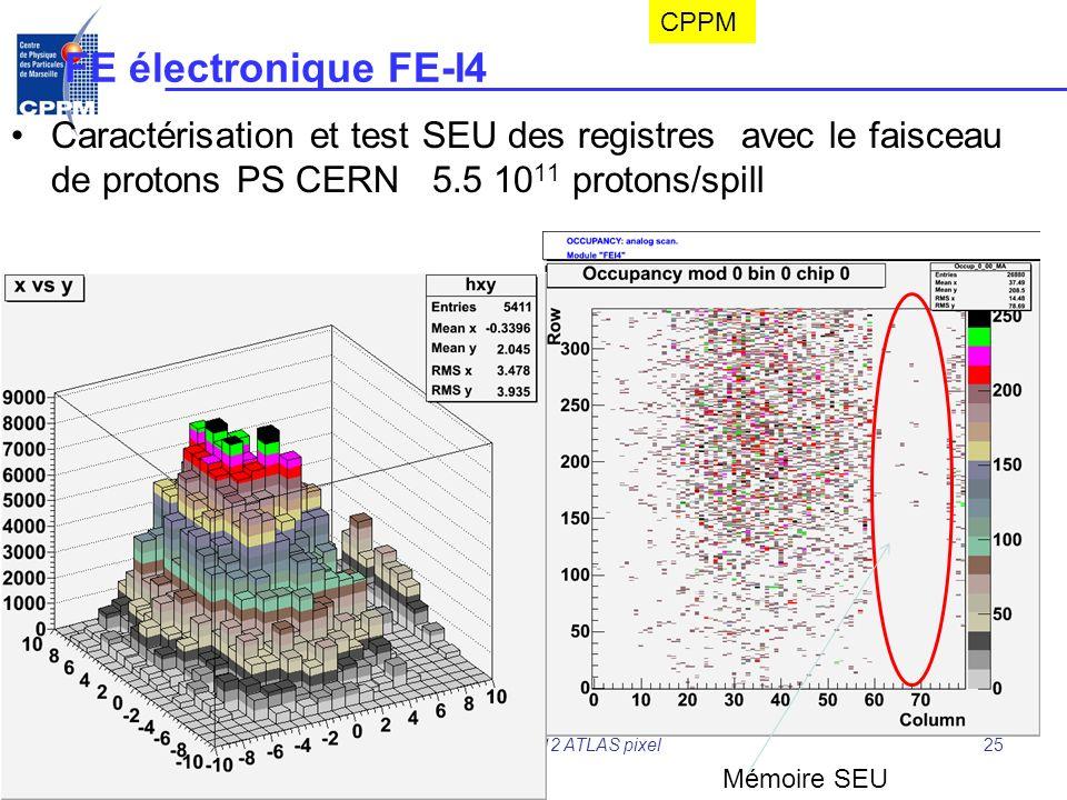 FE électronique FE-I4 Caractérisation et test SEU des registres avec le faisceau de protons PS CERN 5.5 10 11 protons/spill Paris-LPNHE 10.10.12 ATLAS
