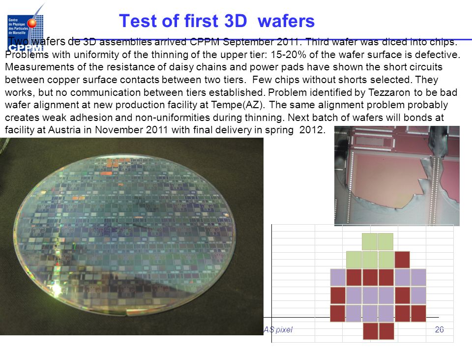 Test of first 3D wafers Two wafers de 3D assemblies arrived CPPM September 2011. Third wafer was diced into chips. Problems with uniformity of the thi