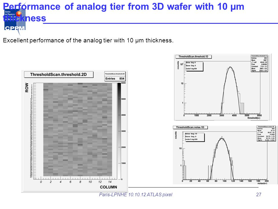 Performance of analog tier from 3D wafer with 10 µm thickness Excellent performance of the analog tier with 10 µm thickness. 27Paris-LPNHE 10.10.12 AT