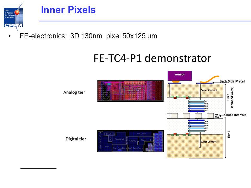 Inner Pixels FE-electronics: 3D 130nm pixel 50x125 µm A.Rozanov Montreux 2.10.20129 HV2FEI4 demontrator