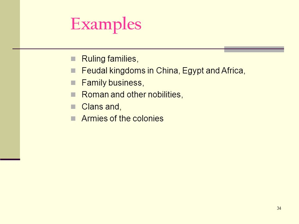 34 Examples Ruling families, Feudal kingdoms in China, Egypt and Africa, Family business, Roman and other nobilities, Clans and, Armies of the colonies