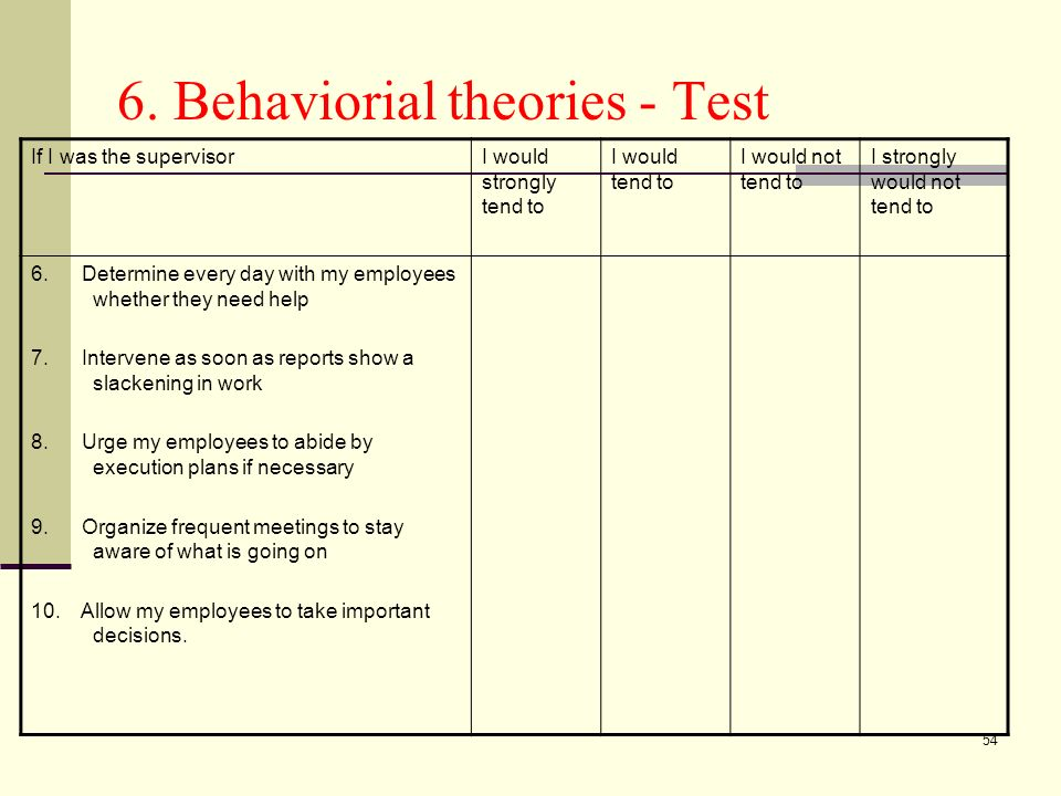 54 6. Behaviorial theories - Test If I was the supervisorI would strongly tend to I would tend to I would not tend to I strongly would not tend to 6.