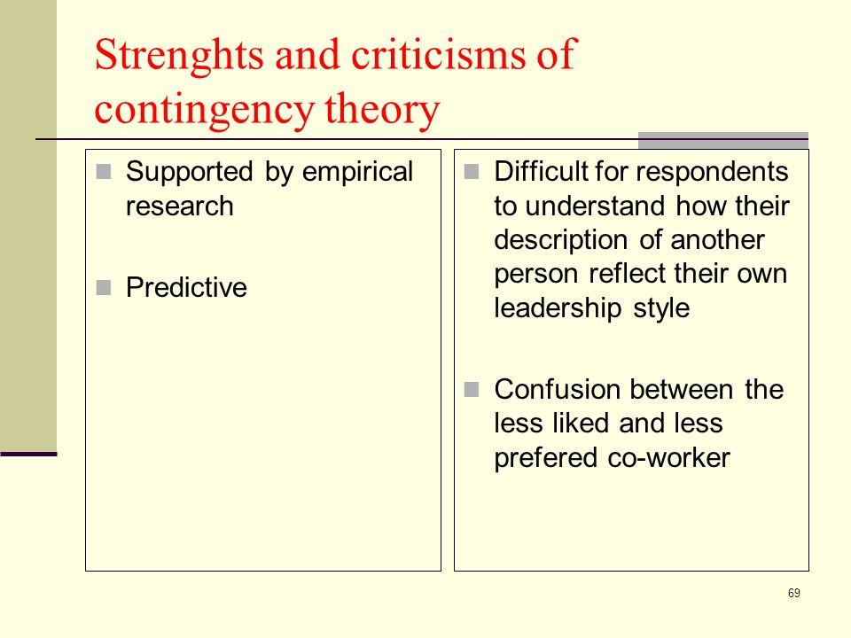 69 Strenghts and criticisms of contingency theory Supported by empirical research Predictive Difficult for respondents to understand how their descrip