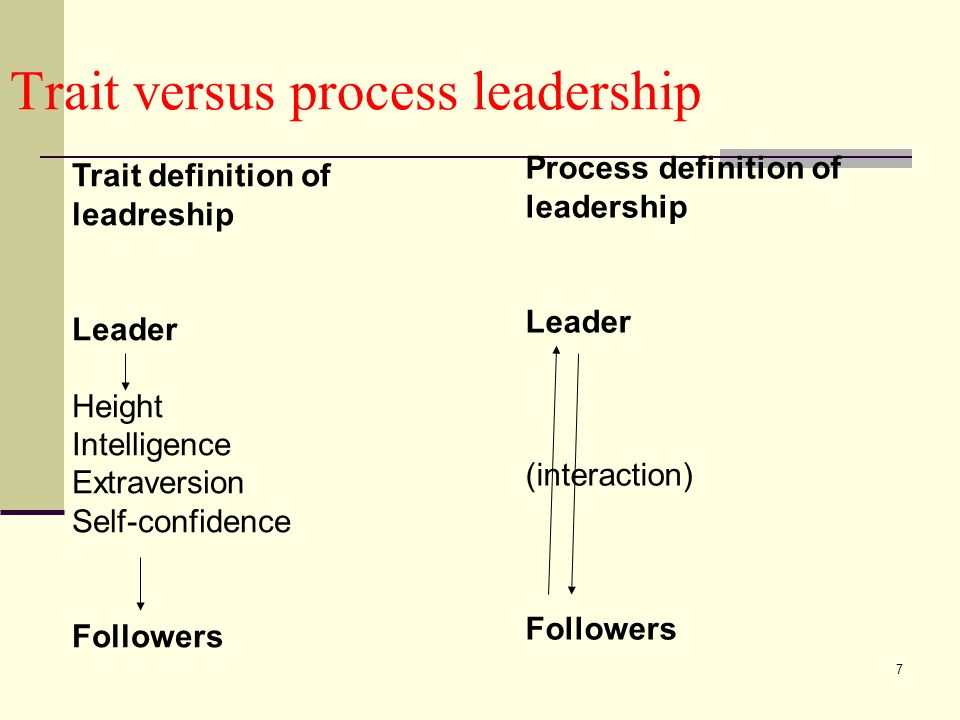 7 Trait versus process leadership Trait definition of leadreship Leader Height Intelligence Extraversion Self-confidence Followers Process definition