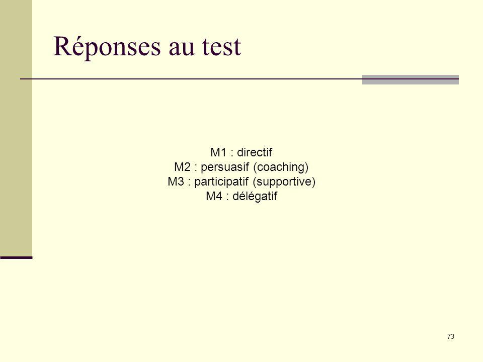 73 Réponses au test M1 : directif M2 : persuasif (coaching) M3 : participatif (supportive) M4 : délégatif