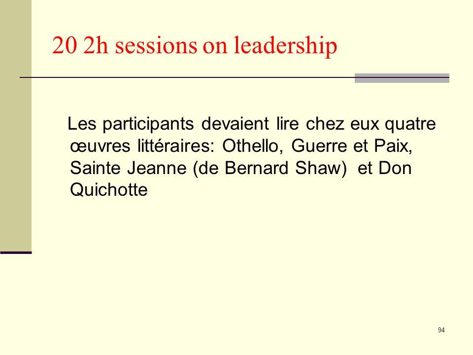 94 20 2h sessions on leadership Les participants devaient lire chez eux quatre œuvres littéraires: Othello, Guerre et Paix, Sainte Jeanne (de Bernard Shaw) et Don Quichotte