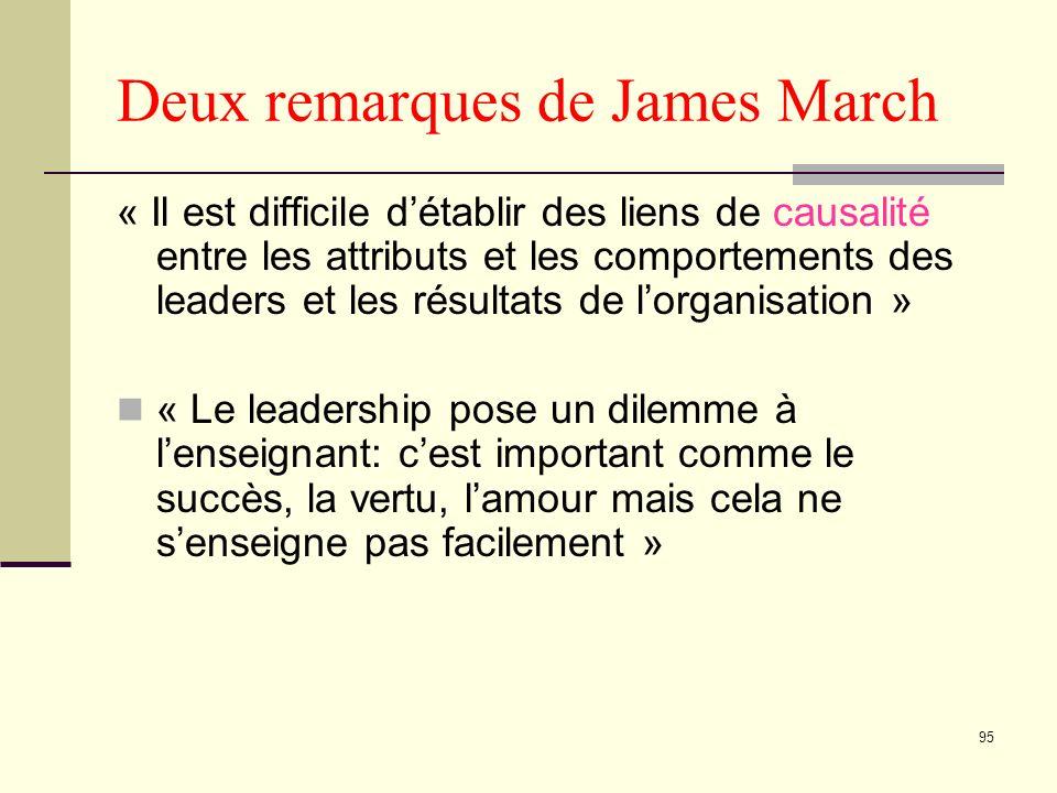 95 Deux remarques de James March « Il est difficile détablir des liens de causalité entre les attributs et les comportements des leaders et les résultats de lorganisation » « Le leadership pose un dilemme à lenseignant: cest important comme le succès, la vertu, lamour mais cela ne senseigne pas facilement »